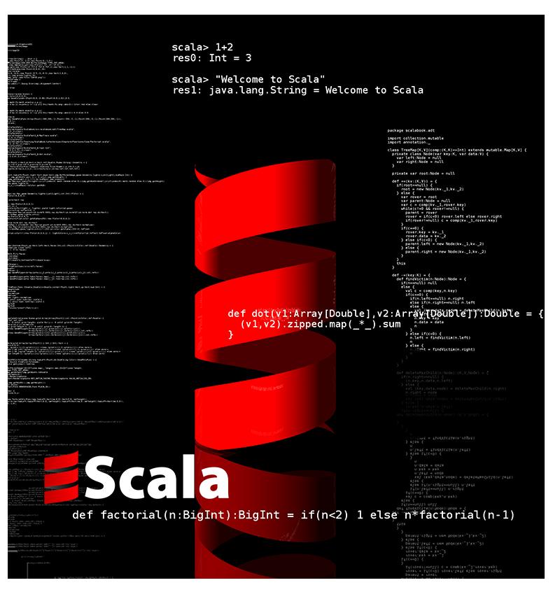 Http Requests using ScalaDSL – Microshare io – Unleash the Data