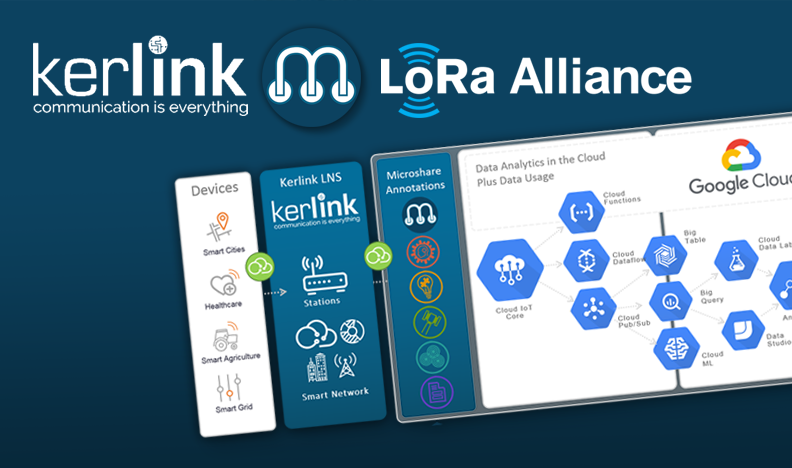 Kerlink and Microshare Announce LoRaWAN™ Integration in